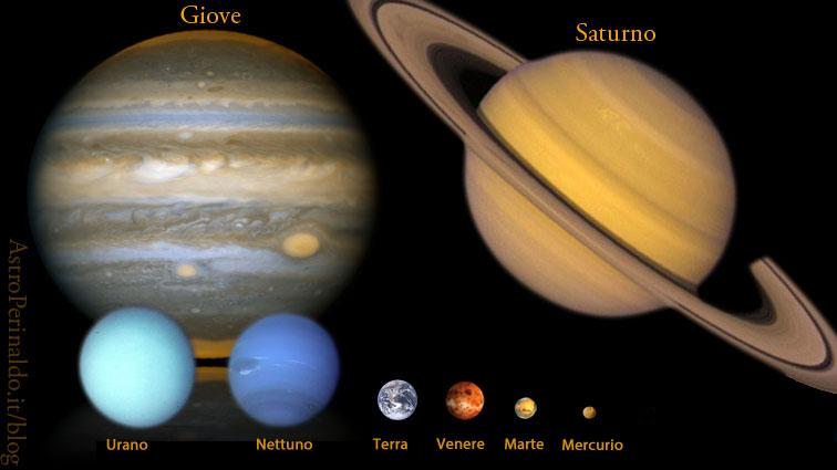 dimensioni-pianeti-sistema-solare