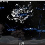 Geminidi 2014: stelle cadenti invernali 13, 14 Dicembre.