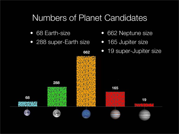 http://www.astroperinaldo.it/blog/wp-content/uploads/2011/02/Kepler-slide3-580x435.jpg