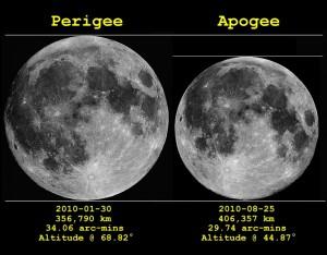 Perigeo ed Apogeo lunare