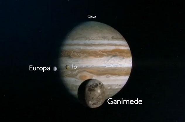 http://www.astroperinaldo.it/blog/wp-content/uploads/2012/01/io-europa-ganimede.jpg