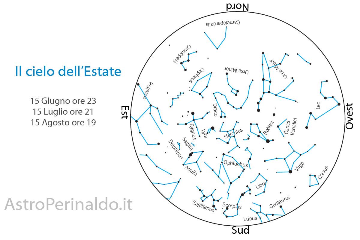 Cielo Stellato D Estate.Il Cielo Di Giugno 2012 Pianeti Costellazioni Ed Eventi