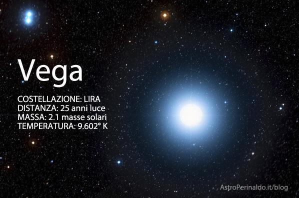 La stella Vega nella costellazione della Lira