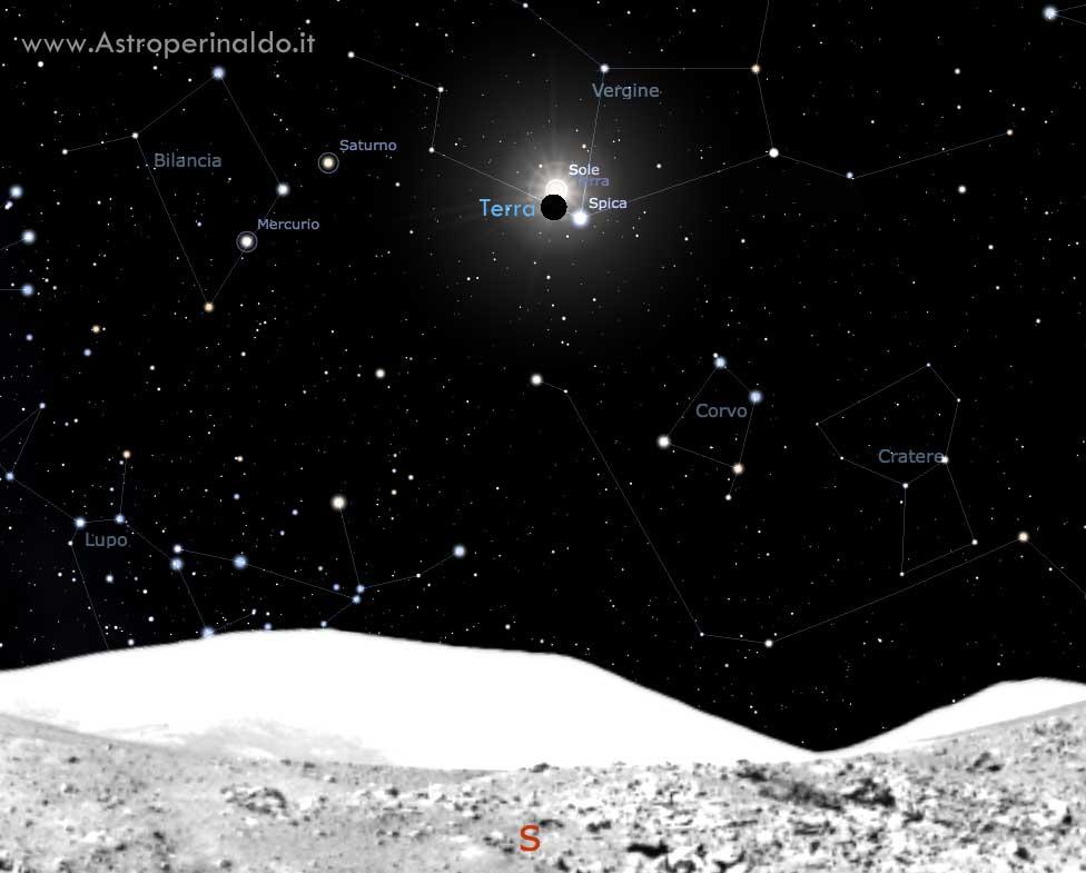 18-19 Ottobre 2013, osservare l'eclisse lunare di penombra