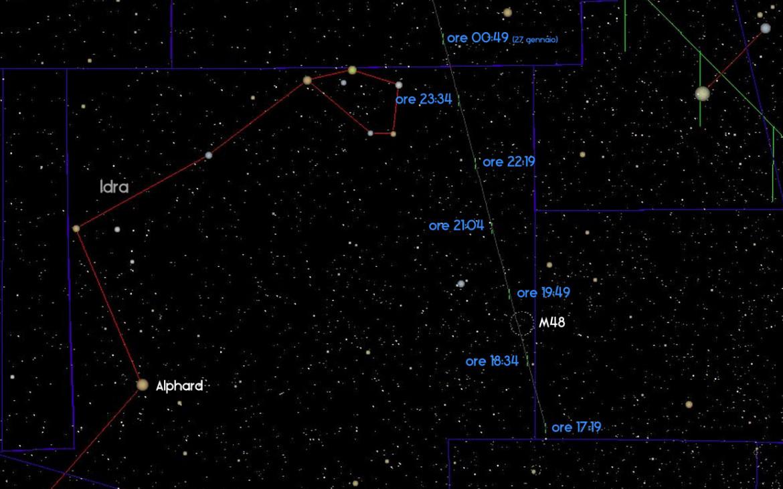 mappa-asteroide-2004bl86