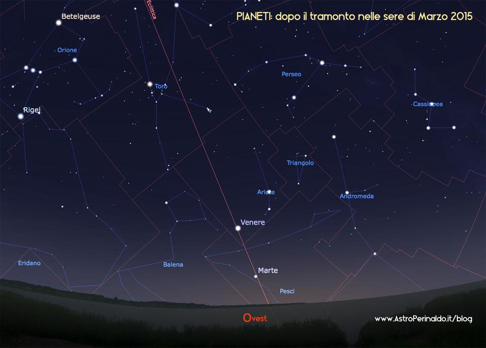 pianeti-marzo-ovest