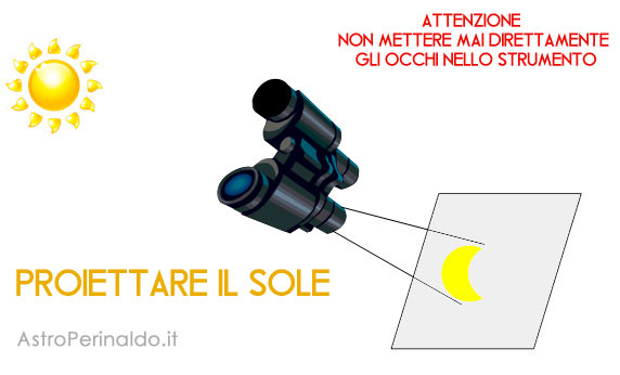 proiezione-sole-eclisse