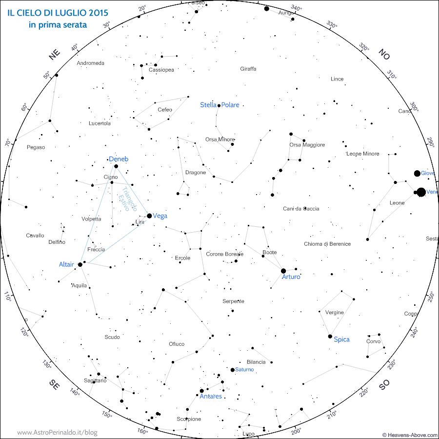 mappa-cielo-luglio