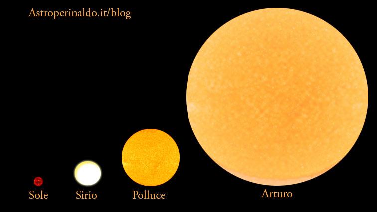 Molto Quanto sono grandi i pianeti? E le stelle? | AstroPerinaldo  GV98