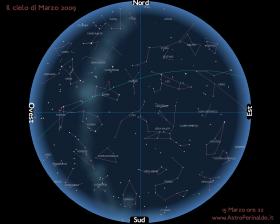 cartina del cielo di marzo