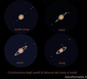 anelli si saturno nel 2009