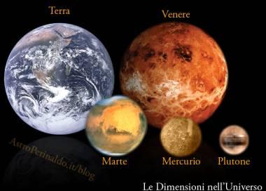 dimensione pianeti rocciosi