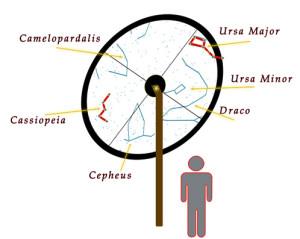 circumpolarixweb