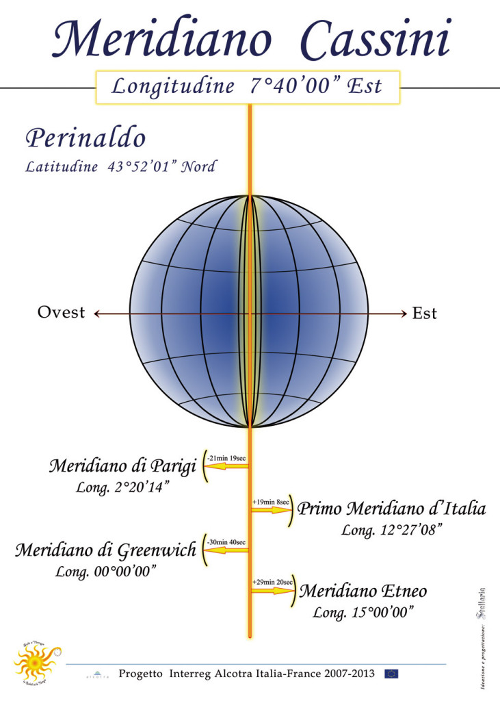 meridiano-cassini-perinaldo